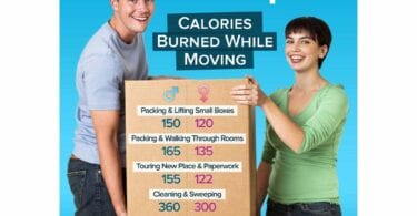 How Many Calories Can I Burn Moving